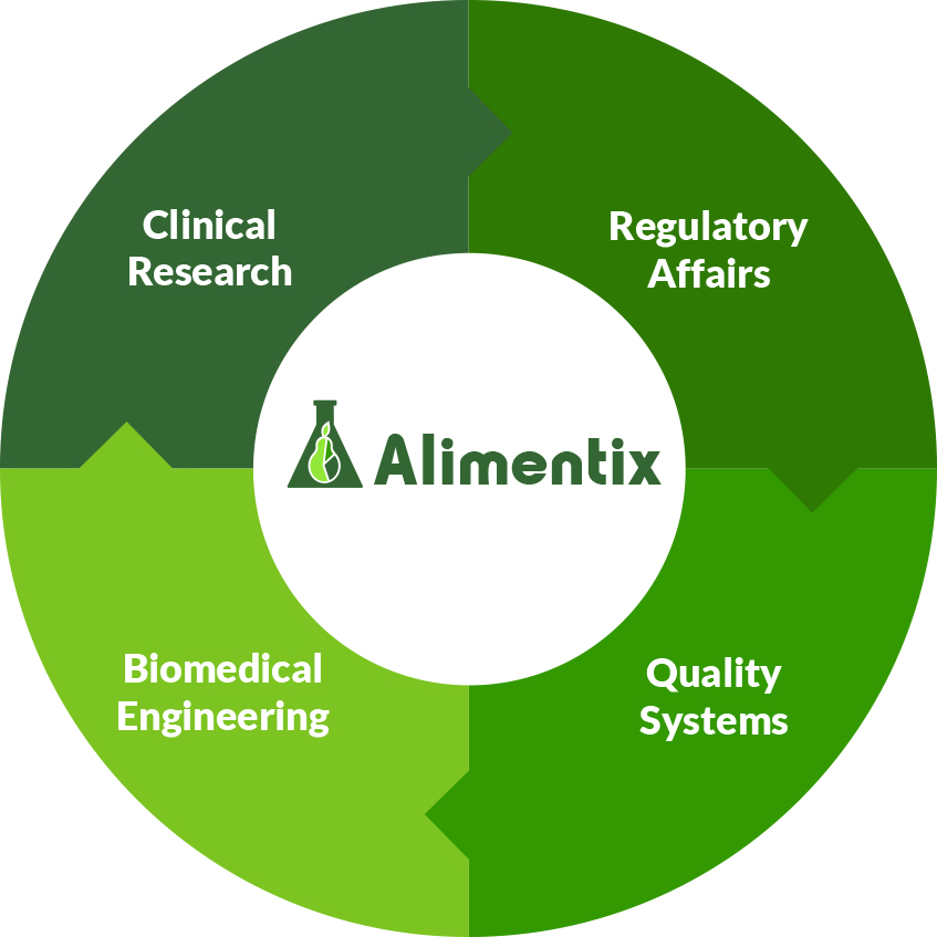 Green circular graphic with Alimentix logo and CQRE sections
