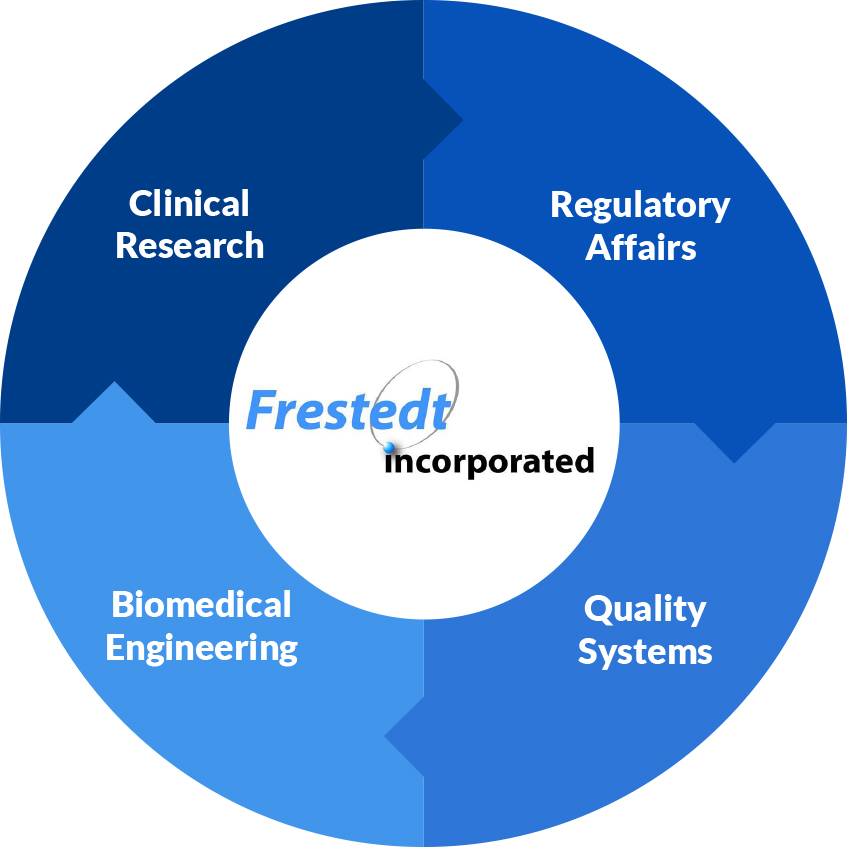 Blue circular graphic with Frestedt logo and CQRE sections